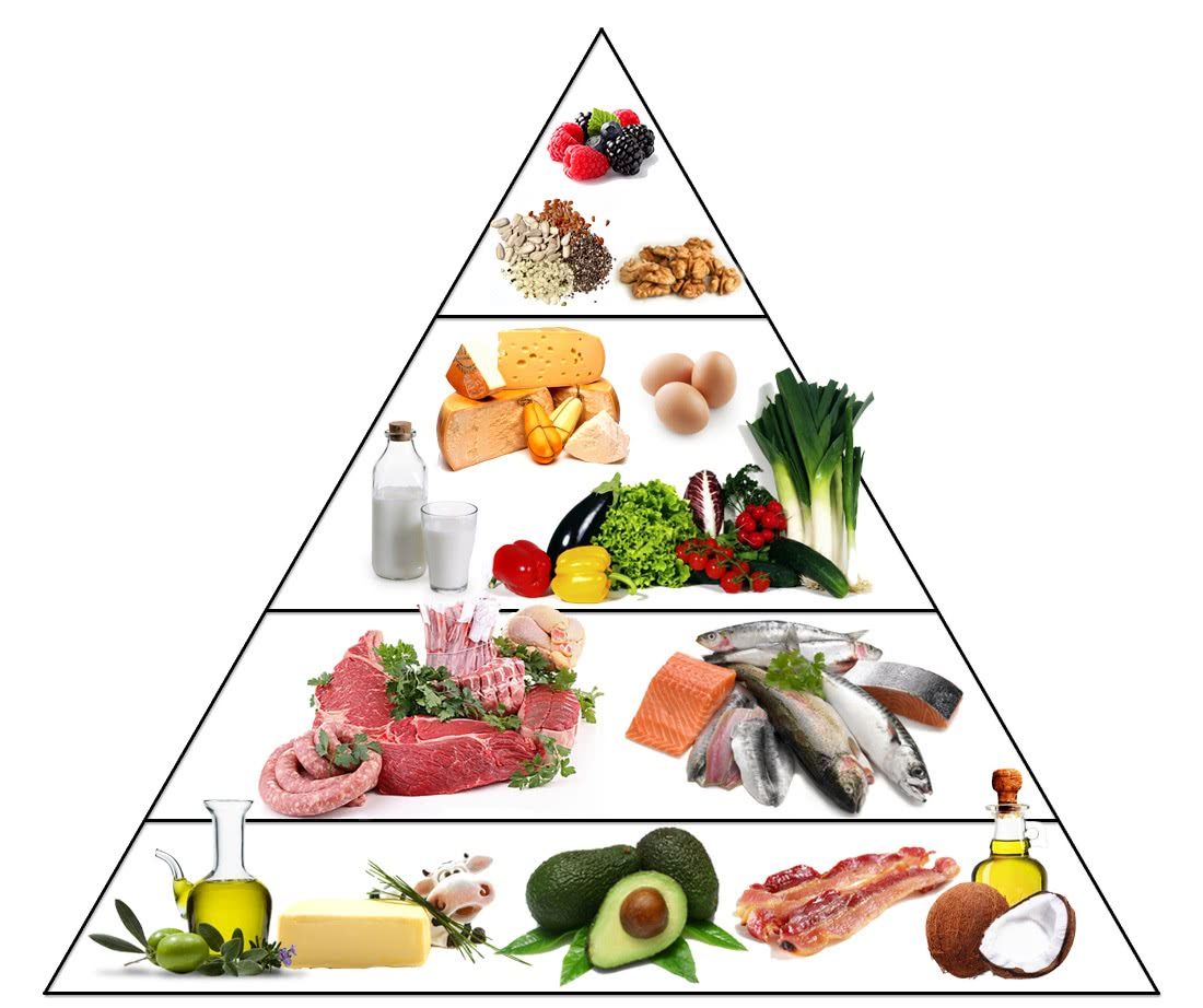 dieta cetogênica cardápio